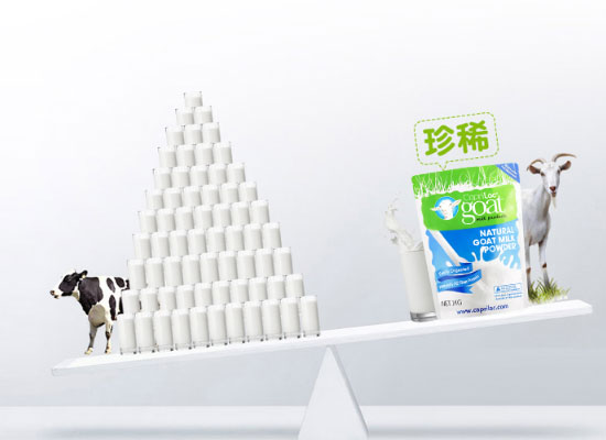 全家健康一袋搞定,CapriLac成人全脂奶粉价格多少
