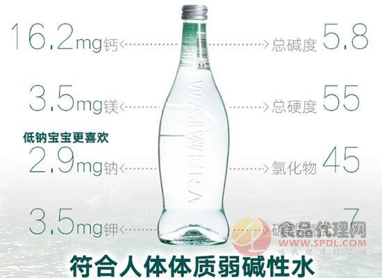低钠宝宝更喜欢,湾蓝天然矿泉水多少钱一瓶?