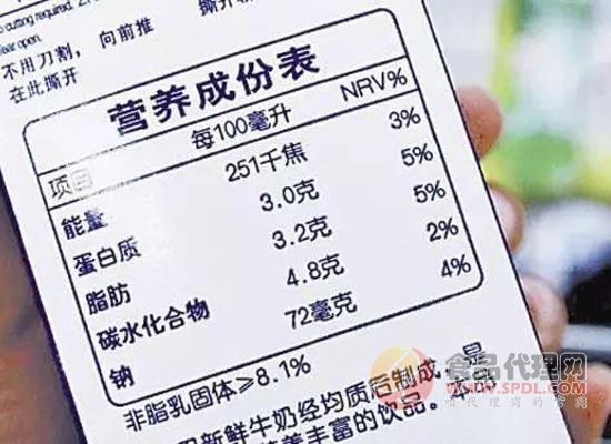 食品标签标识禁止性规定汇总