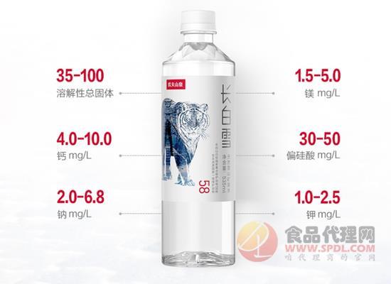 """農夫山泉推出天然礦泉水品牌""""長白雪"""",搶占三元價格帶"""