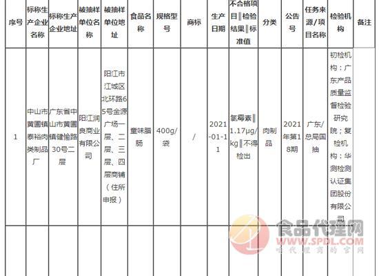 廣東省市場監管局發布第18期通告,六成以上檢出微生物污染問題